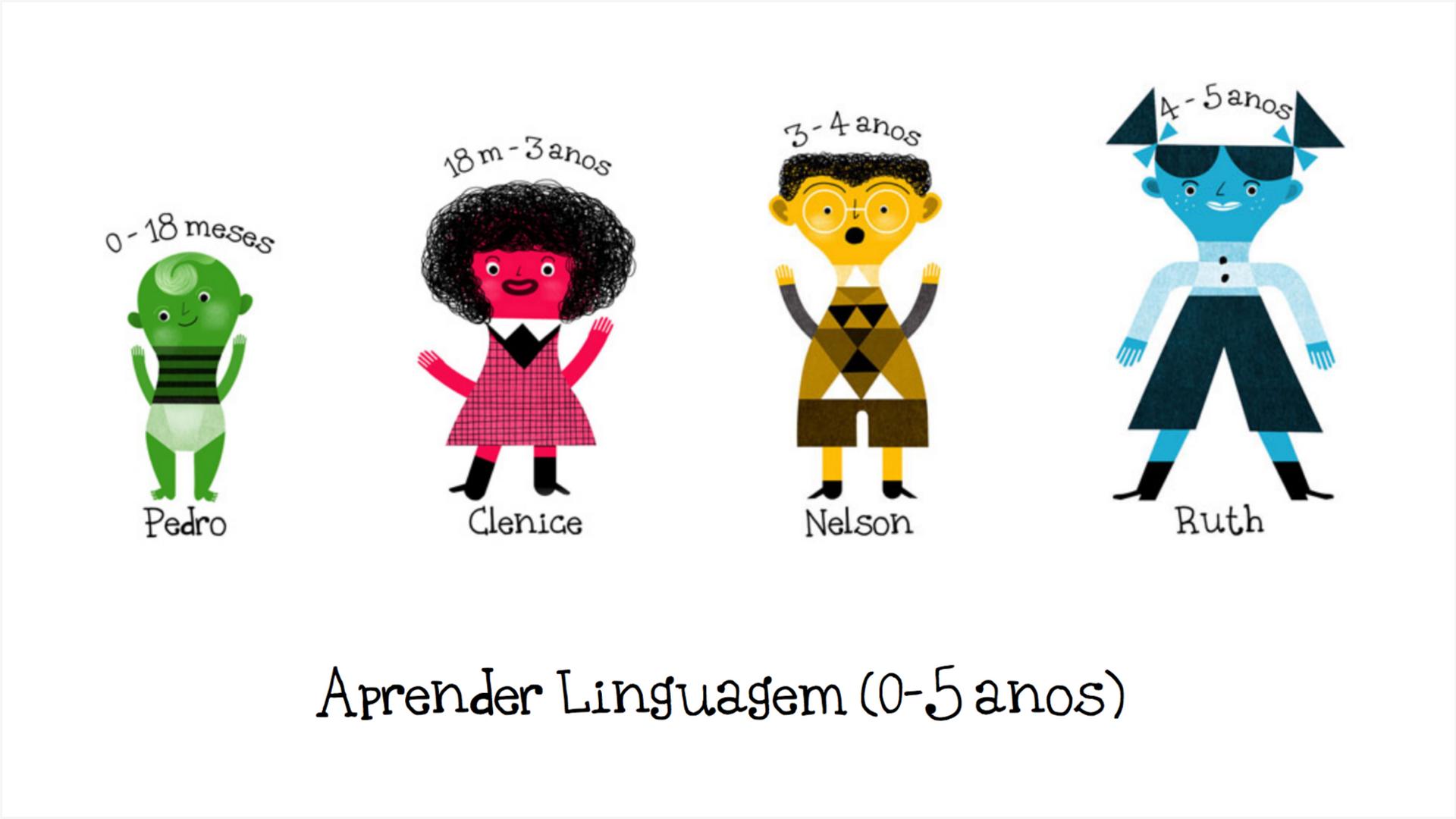 Aprender linguagem: ouvindo e lendo histórias