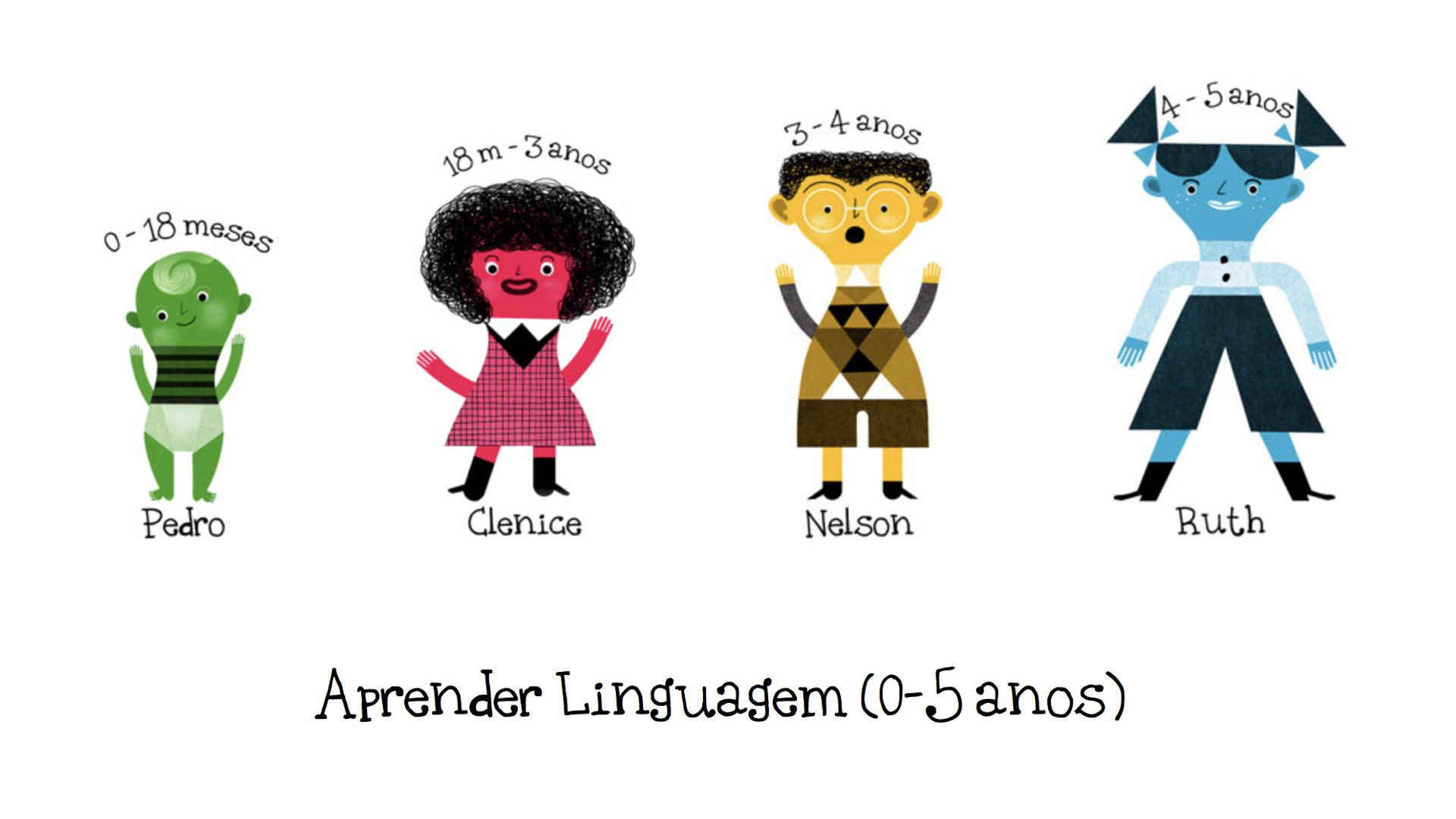 Aprender linguagem: olha pra mim, conversa comigo!